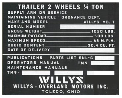Willys Jeep Trailer ID VIN Chassis tag plate